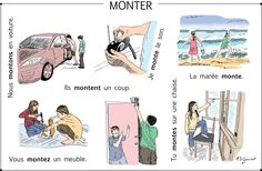 Around town. This pin provides a visual to help you understand the verb monter.