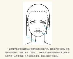 二分區技術之學習美髮要了解的技術知識 Zi 字媒體 Female