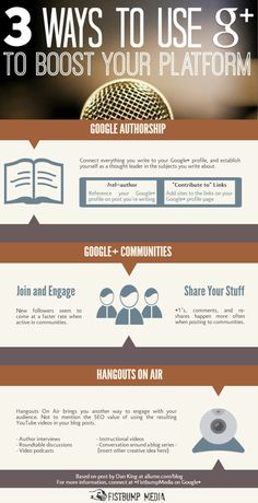 3 ways to use google+ to boost your platform | FULL POST AT: http://allume.com/2014/07/google-plus-platform/