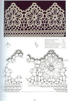 Crochet and arts: Nice Edgeing