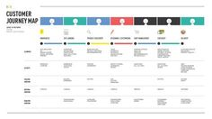CUSTOMER-JOURNEY-MAP_2. If you like UX, design, or design thinking, check out theuxblog.com