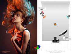 Цветовые фильтры, схема освещения