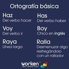 Ortografía Básica (3)