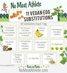 There are plenty of ways to bake and cook vegan. Check out this list of 11 Vegan Egg Substitutions to learn more about how you can alter traditional recipes to fit your dietary needs! Vegan Foods, Vegan Dishes, Vegan Desserts, Vegan Recipes, Vegan Ideas, Baking Desserts, Baking Cups, Vegan Options, Vegan Cru