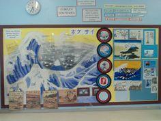 Kensuke's Kingdom classroom display photo - Photo gallery - SparkleBox Classroom Displays Ks2, Class Displays, School Displays, Classroom Organisation, Photo Displays, Classroom Ideas, Japanese School, Japanese Art, School Art Projects