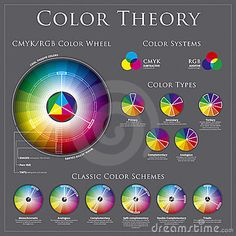 Color wheel theory by Marin Bulat, via Dreamstime