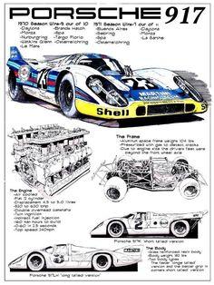 Porsche 911 Speedster Confirmed for Production as a Send Off for the 991 Porsche 550, Porsche Autos, Porsche Motorsport, Porsche Cars, Mercedes Auto, F1 Posters, Automobile, Le Mans 24, Ferdinand Porsche