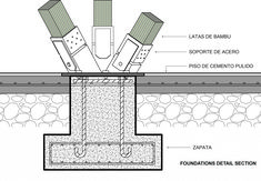 Luum Temple by CO-LAB Design Office - Parametric Architecture Column Structure, Truss Structure, Bamboo Structure, Steel Structure, Paper Structure, Architecture Design, Parametric Architecture, Concept Architecture, Tropical Architecture
