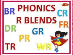 Phonics R Blends from Donna-Thompson on TeachersNotebook.com -  (12 pages)  - This product is a collection R blend sounds of words. Students can practice reading, saying, spelling, tracing, and writing these printable.