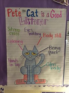"Here is Pete the Cat's good listener chart completed with the students' ideas. Now all I have to say is ""are you being good listeners like Pete?"" and the kiddos get quiet super quick! Preschool First Day, First Day Activities, Preschool Literacy, Craft Activities For Kids, Preschool Activities, Classroom Rules, Classroom Crafts, Classroom Themes, Classroom Activities"