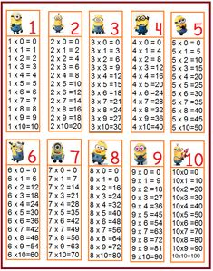 Education Discover Tabuadas dos Minions is part of Learning math - Visite o post para mais Preschool Math Math Classroom Teaching Math Math Activities School Worksheets Worksheets For Kids Math Tables Math Charts Multiplication Facts Preschool Math, Math Classroom, Teaching Math, Math Math, Kids Math Worksheets, Math Activities, Math Tables, Multiplication Chart, Teaching Multiplication