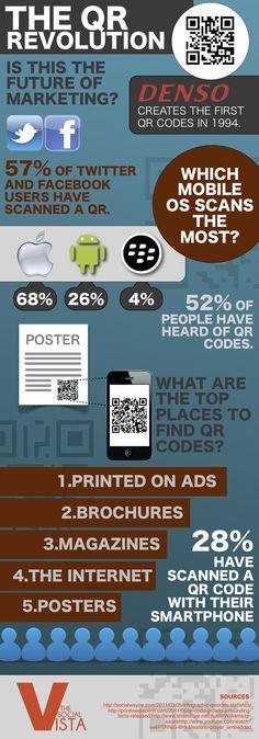 The QR Revolution #infographic