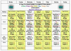 """RCA Fitness: 21 Day Fix Extreme """"Countdown to Competition"""" Plan week 1"""