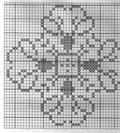 Knitting Charts, Weaving Patterns, Filet Crochet, Mittens, Cross Stitch, Canvas, Farmhouse Rugs, Crochet Birds, Cross Stitch Art