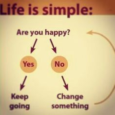 Life so simple you know
