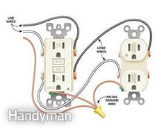 wiring a light switch to multiple lights and plug google search rh pinterest com wall plug wiring diagram wall plug wiring south africa