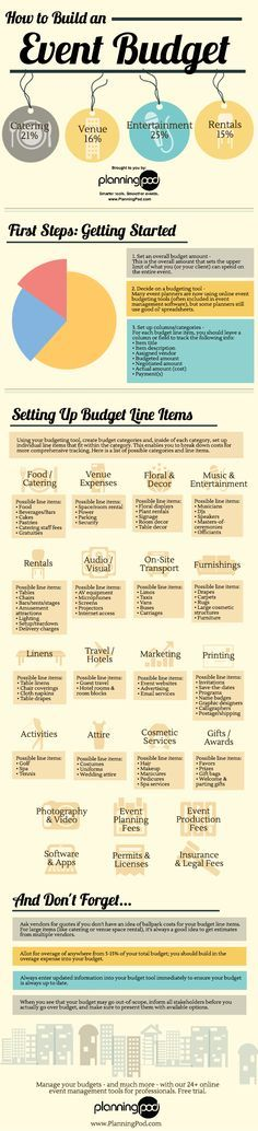 How to build an event budget - Infographic from Planning Pod. Useful for a variety of organizations!
