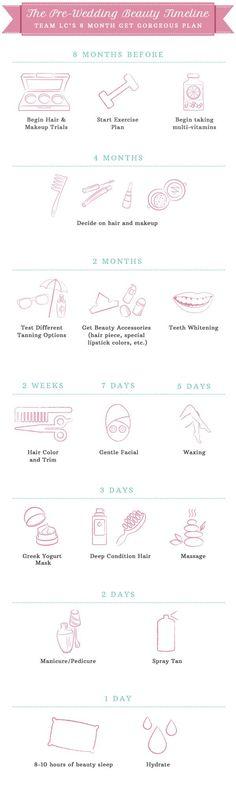 Wedding Bells: The Bridal Beauty Timeline