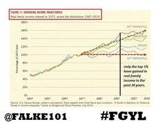 Fernando González y Lozano, FGYL, Fernando González, fgyl, Fernando Gonzalez Lozano, Las Palmas de Gran Canaria, @FGYL, Broker, Daytrader, Day-Trader, Day-Trading, Spanish Day-Trader, Trading Español, Daytrader Español, DayTrader Canario, Canarian Day-Trader, Gran Canaria Finances, Canary Finances, Stocks Exchange, Markets, Dividends, Currencies, Commodities, Financial Actives, E.T.F.'s, Funds, Financial Results, Trading, Day-Trading, Financial Quotes, Books, Magazines, @Falke101,Fernando…