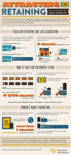 Attracting and retaining new customers with mobile technology #infografia #infographic #marketing