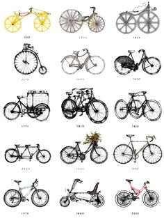 Who Invented The Bicycle? History Of Bicycles | Lifeters ...