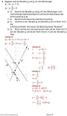 Ios App, Algebra, Chart, Education, Learning, Maths, Tricks, School, Wall