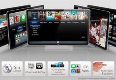Apple iTV Prototype