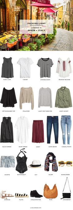 livelovesara - My life in a blog by Sara Watson. Packing list: 3 weeks in Spain + Italy in Summer.