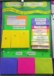 "Here is a great open house idea that was shared with me by a one of my friends & FABULOUS teacher.    Mrs. Salsedo, incorporated her year end math review with some flip & foldable fun, turning it into an engaging project.  She provided each student with the criteria for the project, assigned them a chapter from the math book and let them ""have at it""."