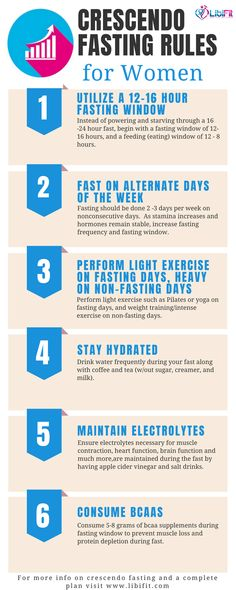 Crescendo fasting is an easy way to begin intermittent fasting for women. This type of intermittent fasting provides a fasting schedule that will benefit women and keep their hormones balanced. Check out this crescendo fasting plan and guide for women. Nutrition Plans, Nutrition Tips, Diet Tips, Health Tips, Holistic Nutrition, Diet Ideas, Complete Nutrition, Fruit Nutrition, Nutrition Store