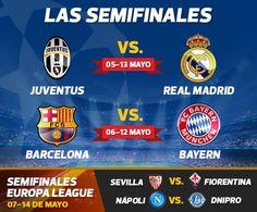 Sorte de las semifinales de la Champions League. April 24, 2015.