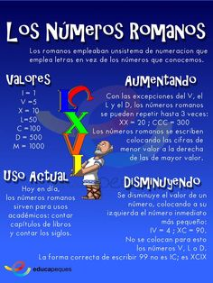 Los números romanos. Infografía educativa Primary Maths, Math Books, Back 2 School, Roman Numerals, Algebra, Teaching Math, Mathematics, Acting, Spanish