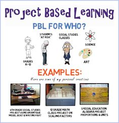 Project Based Learning Examples from Teachings in Education and Frank Avella's classroom Project Based Learning Examples, 6th Grade Social Studies, Classroom, Study, The Unit, Science, Education, Projects, Class Room