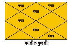 Astrology, Tips, Horoscopes