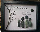 Articoli simili a Arte di famiglia Pebble su Etsy