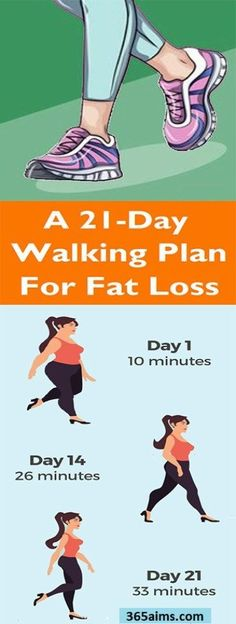 A 21-Day Walking Plan For Fat Loss #health #fitness #weightloss #fat #diy #drink #smoothie #weightloss #burnfat #diet #naturalremedies th #weightloss #burnfat #diet #naturalremedies #weightloss