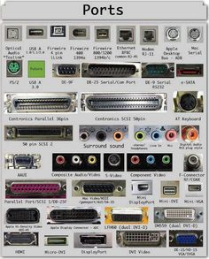 Type of ports