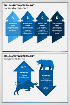 Download the Bull Market and Bear Market PPT template embedded with high-quality and editable slides to deliver a winning slideshow. The designs are made from scratch. #sketchbubble #powerpoint #ppttemplate #presentationtemplate #pptslides #Powerpointinfographic #powerpointtemplate #designideas #pptdesign #powerpointpresentation #powerpointdesign #presentationdesign