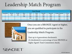 #Seacret Leadership Match Program - ~SEACRET~  www.seacretdirect.com/triciastone  LIKE on Facebook!!! www.facebook.com/seacretagentstone  Thank you!!!