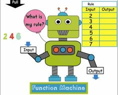Teach your students about Input/Output with this fun Function Machine.   You get…