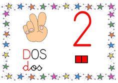 Math 4 Kids, Math Humor, All Schools, Unit Plan, Spanish Lessons, Early Childhood Education, Kids Rugs, Homeschool, Activities