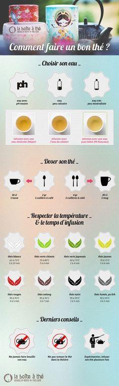 Comment faire un bon thé - How to make a good tea Best Tea, C'est Bon, Coffee Recipes, Healthy Tips, Healthy Facts, Drinking Tea, Afternoon Tea, Cooking Time, Food Hacks