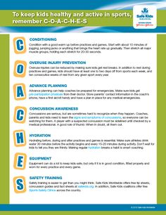 Youth sports concussions infographic youth sports pinterest sports fandeluxe Choice Image