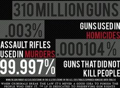 An even better stat would be one which showed the number of guns used in criminal activity that were legally obtained. I'm sure it's happened - but it's pretty damned rare.