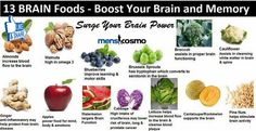 13 Brain Foods- Boost Your Brain And Memory