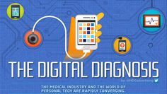 The proliferation of mobile devices and apps in the medical field are creating big changes in the healthcare system.