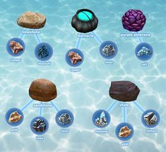 Subnautica is an open world underwater exploration and construction game. Subnautica Creatures, Fantasy Creatures, Subnautica Base, Subnautica Concept Art, Construction Games, Bullet Journal Banner, Game Props, D&d Dungeons And Dragons, Cute Cartoon Animals