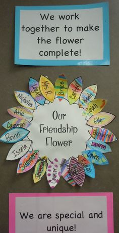 A Friendship Flower-We read The Crayon Box That Talked (By Shane Derolf), discussed how we all work together, we are all different, special and unique.  Lastly, we colored a flower petal and created unique a classroom flower.