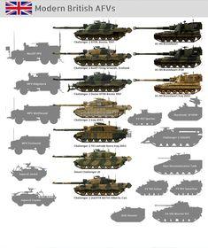 British Army Equipment, Military Equipment, Ww2 Tanks, Men's Tanks, Chinese Tanks, Tank Drawing, Survival Life Hacks, Aesthetic Japan, Military Diorama