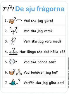 """Ta hjälp av """"De sju frågorna"""" med bildstöd för ökad studiero : Pedagog Malmö"""
